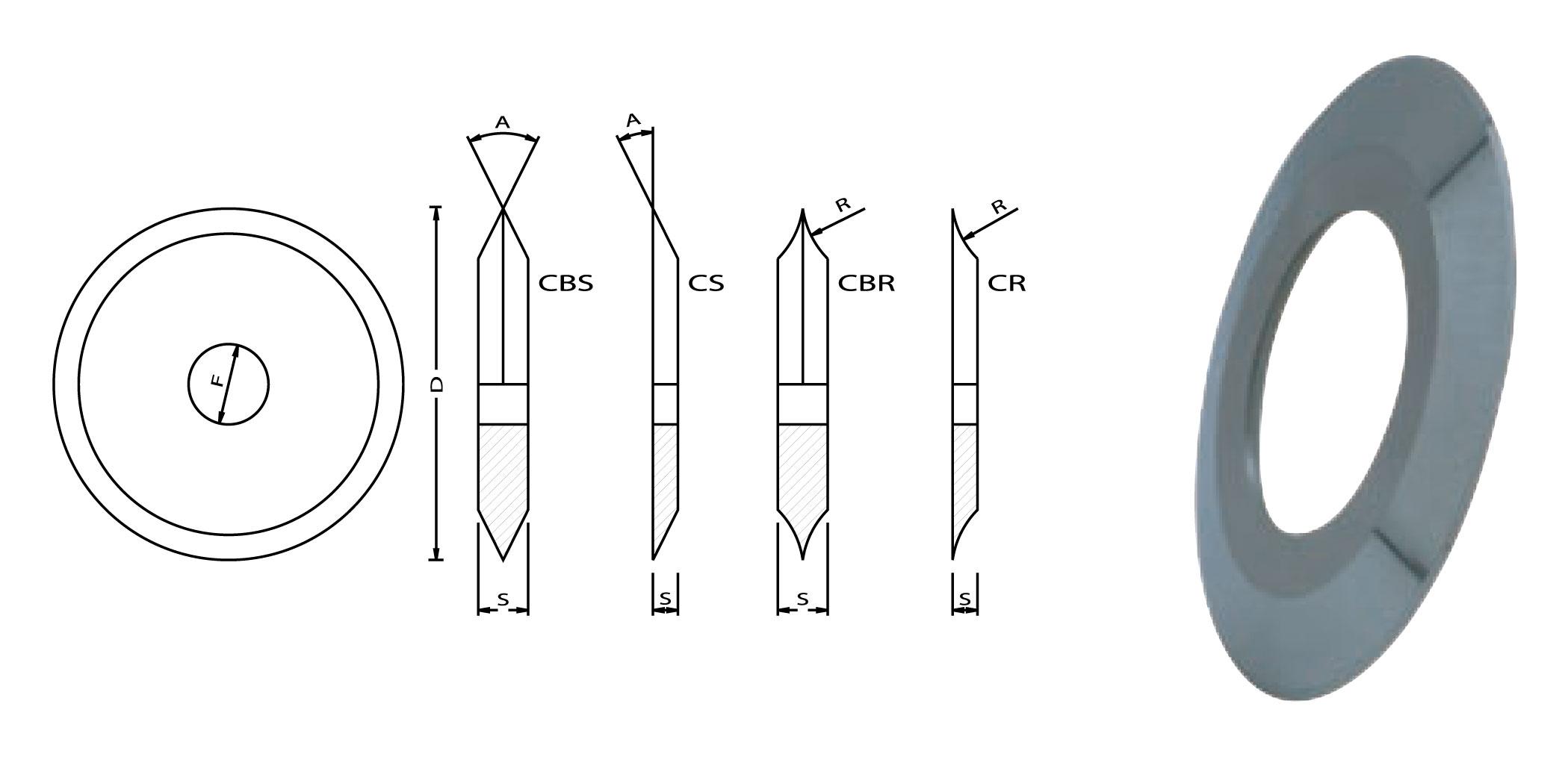coltelli circolari